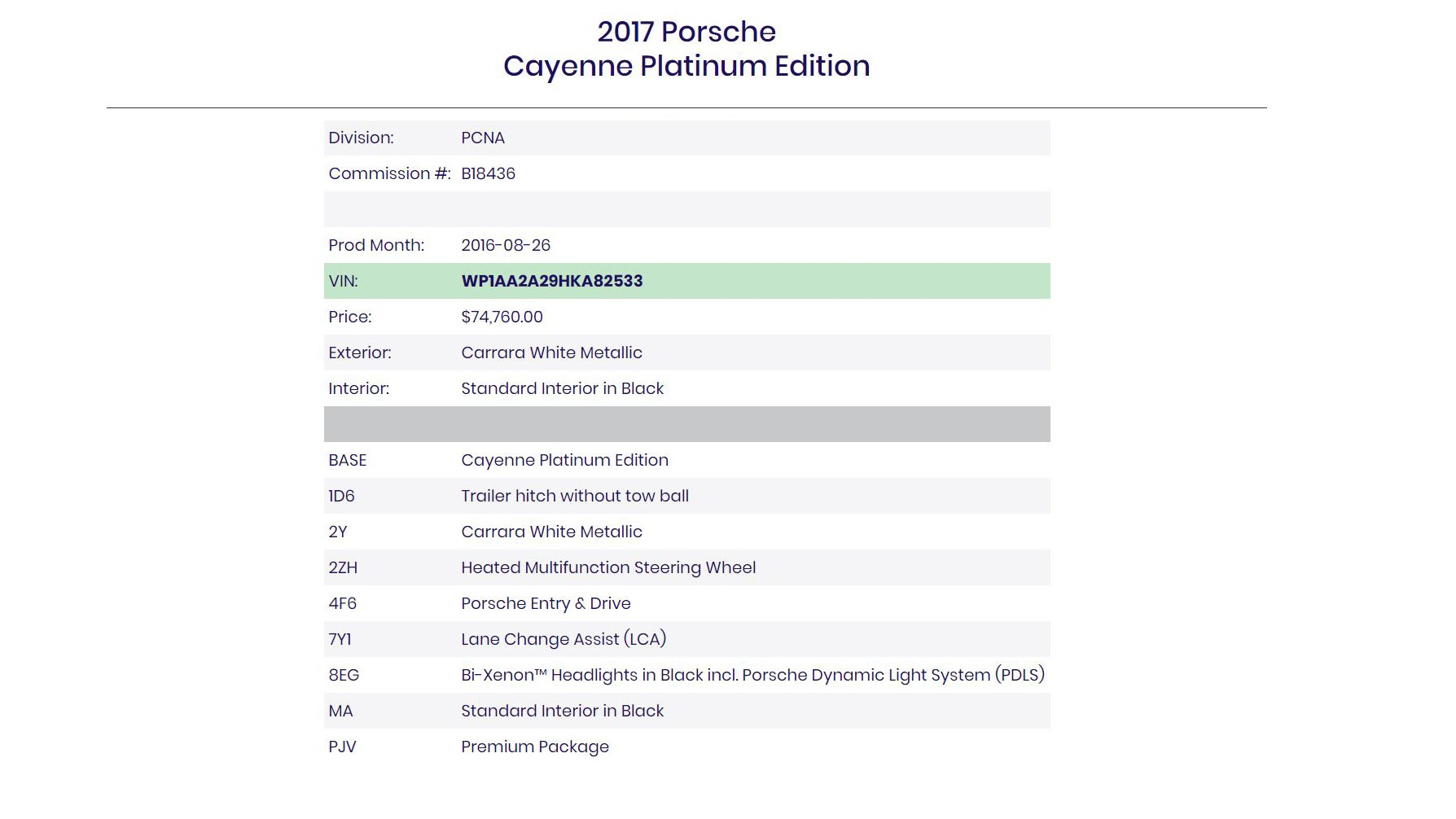 Used 2017 Porsche Cayenne Platinum Edition for sale Sold at Formula Imports in Charlotte NC 28227 102