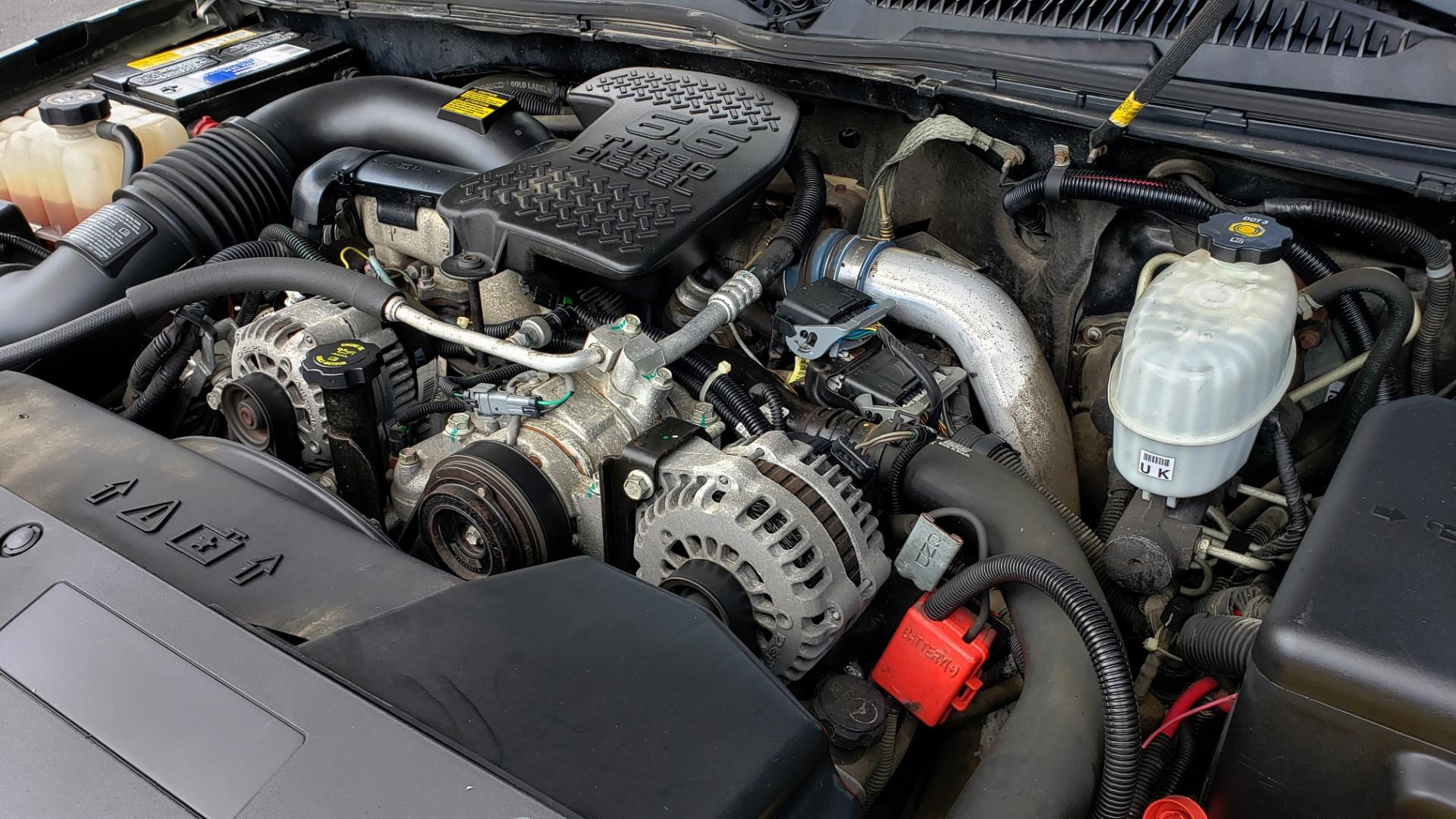 Used 2005 Chevrolet SILVERADO 3500 DRW / 4WD / REG CAB / 6.6L DURAMAX / DOOMSDAY PREPPER for sale $21,595 at Formula Imports in Charlotte NC 28227 70